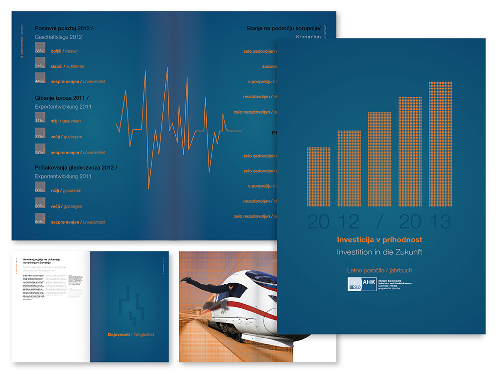 annual report AHK